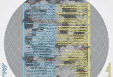 Photo of فراخوان دومین نمایشگاه مجازی هنرهای تجسمی «کرونائیسم ۲»